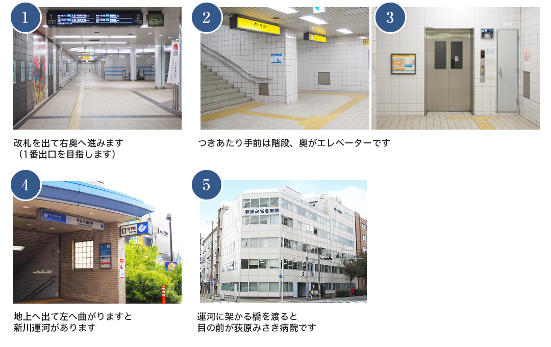 地下鉄海岸線「中央市場前」駅下車の場合(最寄り)